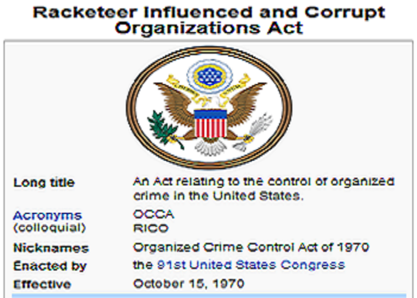 an analysis of the congress passed the racketeer influenced and corrupt organisations act Passed the house on october 7, 1970 signed into law by president richard nixon on october 15, 1970 the organized crime control act of 1970 ( publ 91-452 , 84 stat 922 october 15, 1970), was an act of congress sponsored by democratic senator john l mcclellan [1] and signed into law by us president richard nixon.